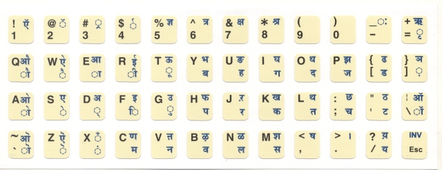 inscript keyboard and unicode for sanskrit a review